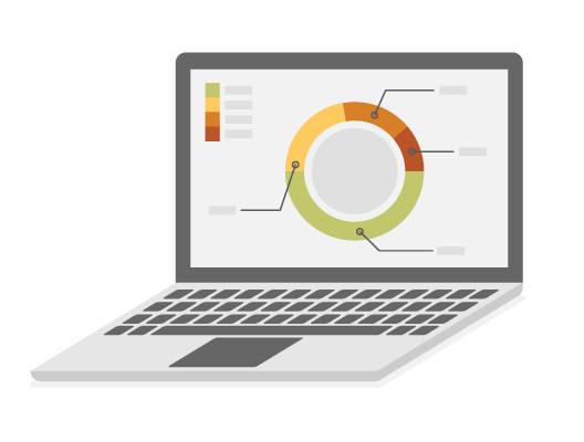 Enquête de satisfaction - récolte d'infos pour créer un Buyer Persona | K/Perf
